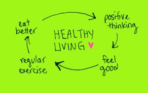 Healthy-Living