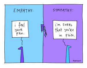 empathy-sympathy
