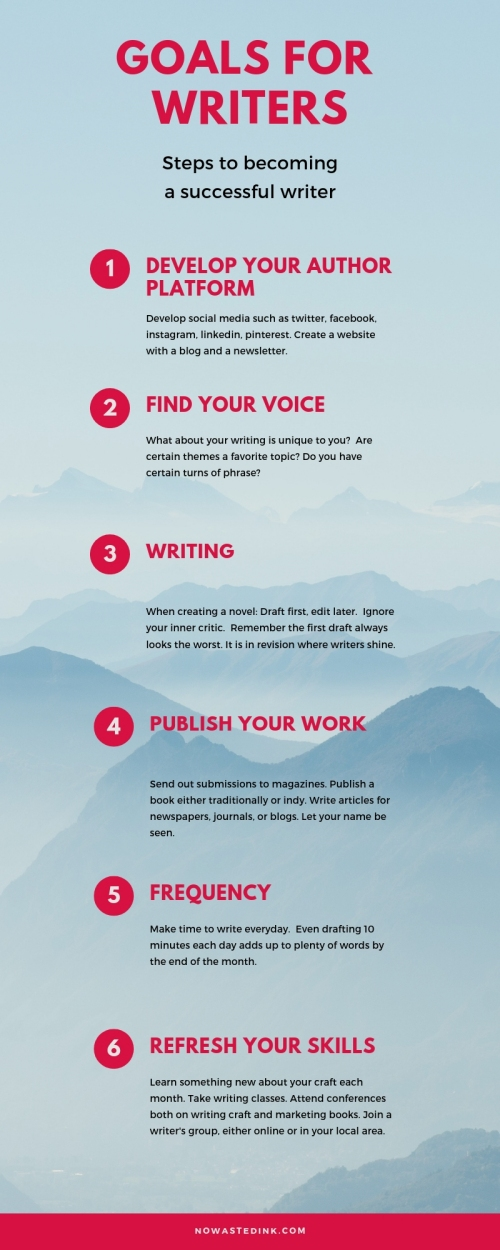 Writers Goals Infographic 2019 (blog)